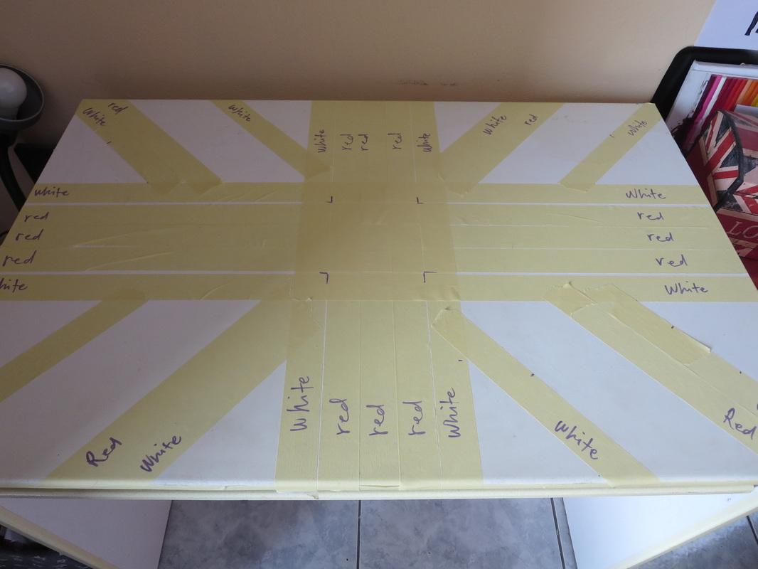 Ikea desk planned out for the british flag, The Anglophile Desk www.theboondocksblog.com